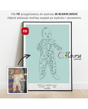 Birth Poster in scale 1:1 Baby Poster Custom Birth Poster Personalized Birth Poster Digital File DIGITAL BIRTH POSTER, Custom Portrait Hand Drawn From Picture, In Scale 1:1, , line art, SELF PRINTABLE FILE