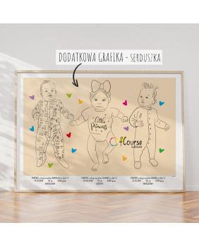 portret trojaczki Metryczka Portret z dnia narodzin dziecka, w skali 1:1 - wydrukowany plakat bez ramki