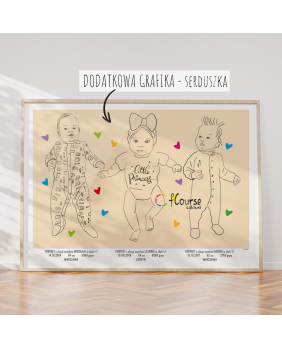 copy of DIGITAL BIRTH POSTER, Custom Portrait Hand Drawn From Picture, In Scale 1:1, , line art, SELF PRINTABLE FILE
