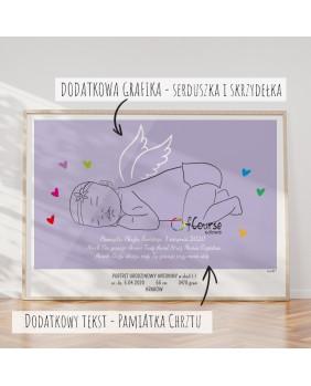 prezent na chrzest aniołek Metryczka Portret z dnia narodzin dziecka, w skali 1:1 - wydrukowany plakat bez ramki