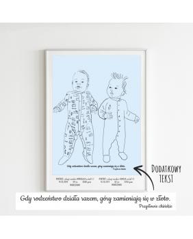 plakat urodzeniowy w skali 1:1 prezent na urodziny dziecka Metryczka Portret z dnia narodzin dziecka, w skali 1:1 - wydrukowany plakat bez ramki