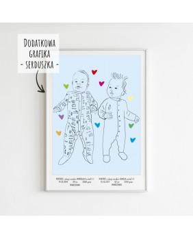 portret rodzeństwa na podstawie zdjęcia Metryczka Portret z dnia narodzin dziecka, w skali 1:1 - wydrukowany plakat bez ramki