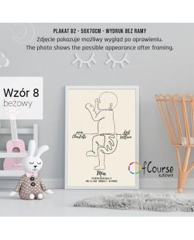Metryczka, beż, ecru, kremowy, jasny kolor, dekoracja do pokoju dziecka, pomysł na prezent z okazji narodzin dziecka Metryczka, grafika dziecka w skali 1:1 z dnia narodzin.  Personalizowany plakat  50x70cm. 1 dziecko bokiem.