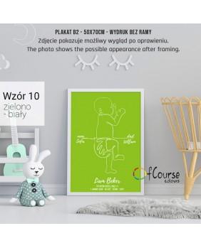 metryczka zielona, dekoracja do pokoju dziecka, pamiątka urodzin Metryczka, grafika dziecka w skali 1:1 z dnia narodzin.  Personalizowany plakat  50x70cm. 1 dziecko bokiem.